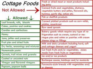 floridas-cottage-food-rules